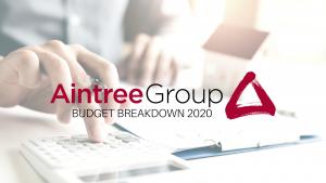 Budget Recap 2020